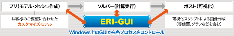 eri_gui.png