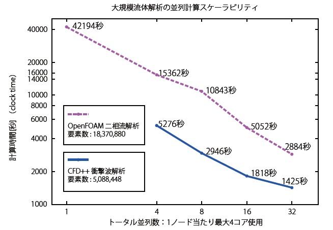 large_scale_numerical.jpg